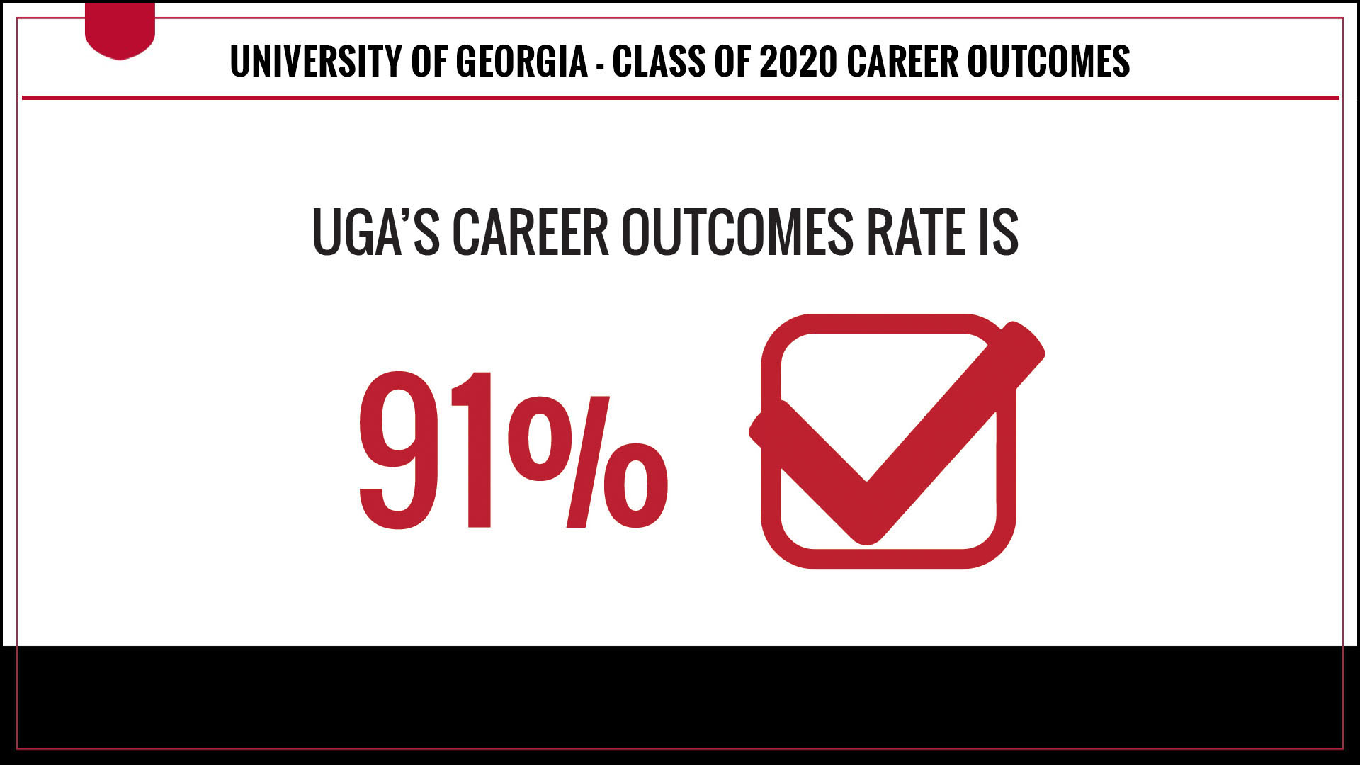 UGA's Career Outcomes rate is 91 percent