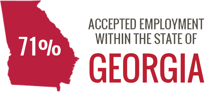 71 percent of full-time employed Class of 2019 graduates accepted employment in the state of Georgia