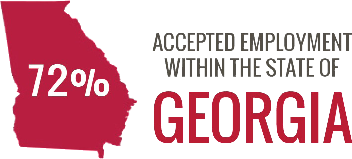 Seventy two percent of full-time employed students accepted employment in the state of Georgia
