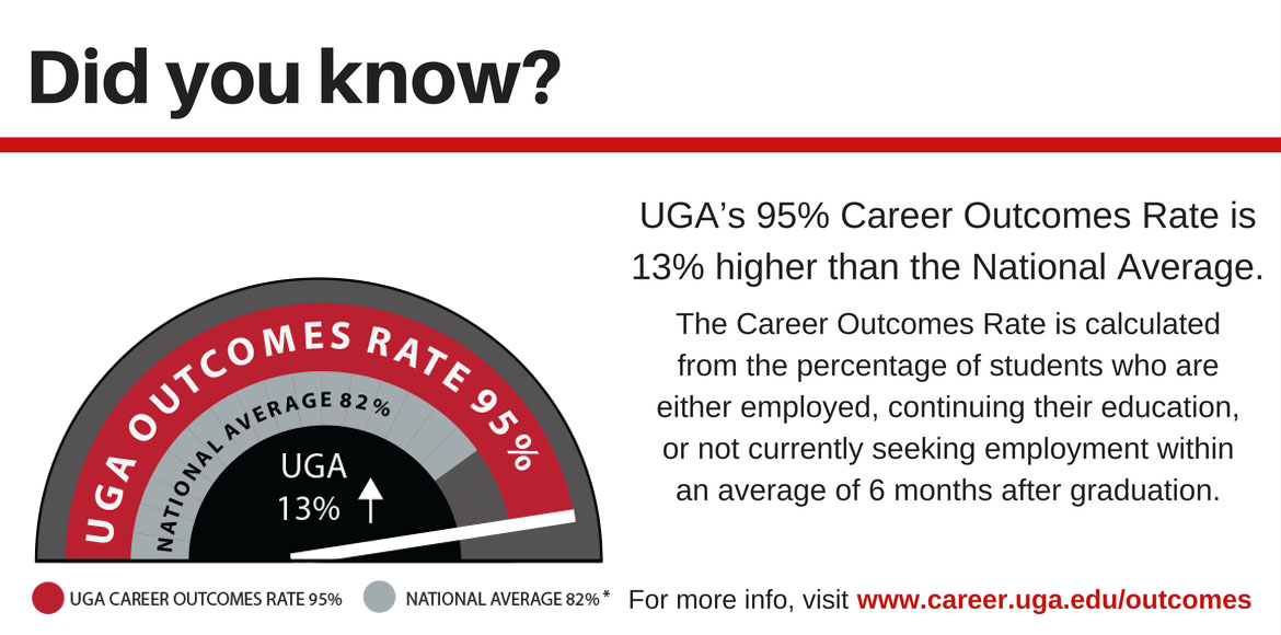 Class of 2016 UGA Career Outcomes - Outcomes Rate slide 1